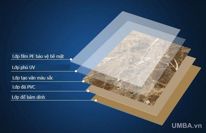 Hình ảnh chi tiết các lớp cấu tạo tấm nhựa ốp tường pvc giả vân đá